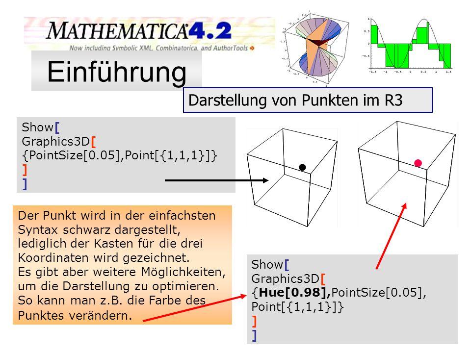 Einführung Darstellung von Punkten im R3 Show[ Graphics3D[